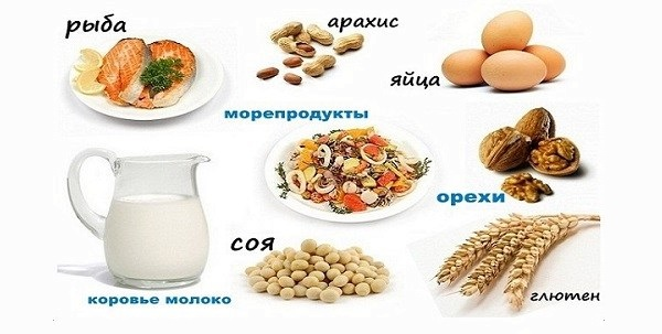 Распространенные аллергены среди продуктов