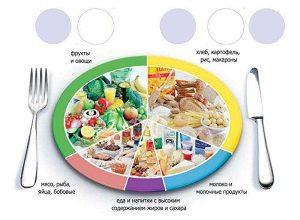 диета при поллинозе