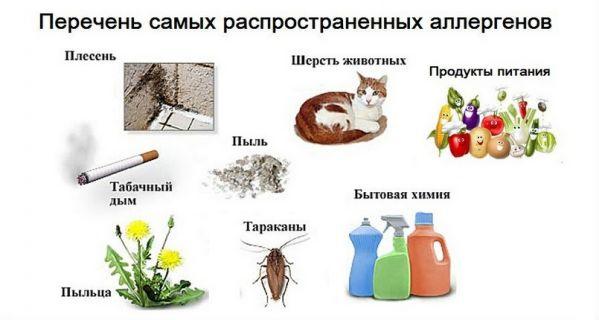 Распростанныеные аллергены