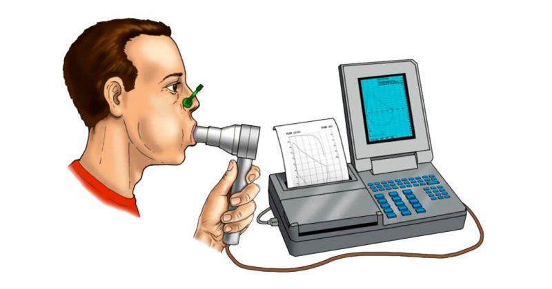 Диагностику астмы проводят с помощью спирометрии