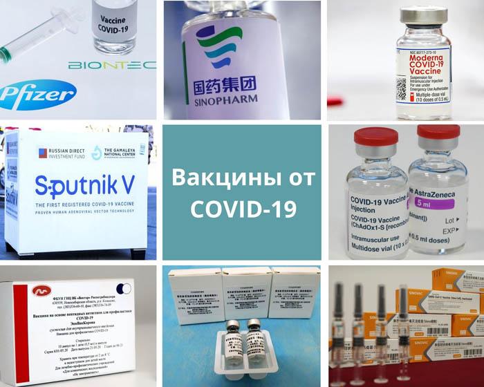 Вакцины от COVID-19